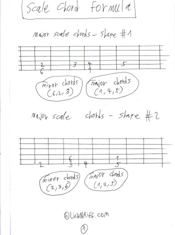 Scale Chords 1