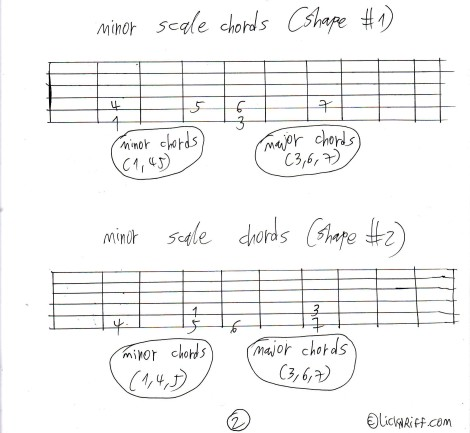 Scale Chords 2